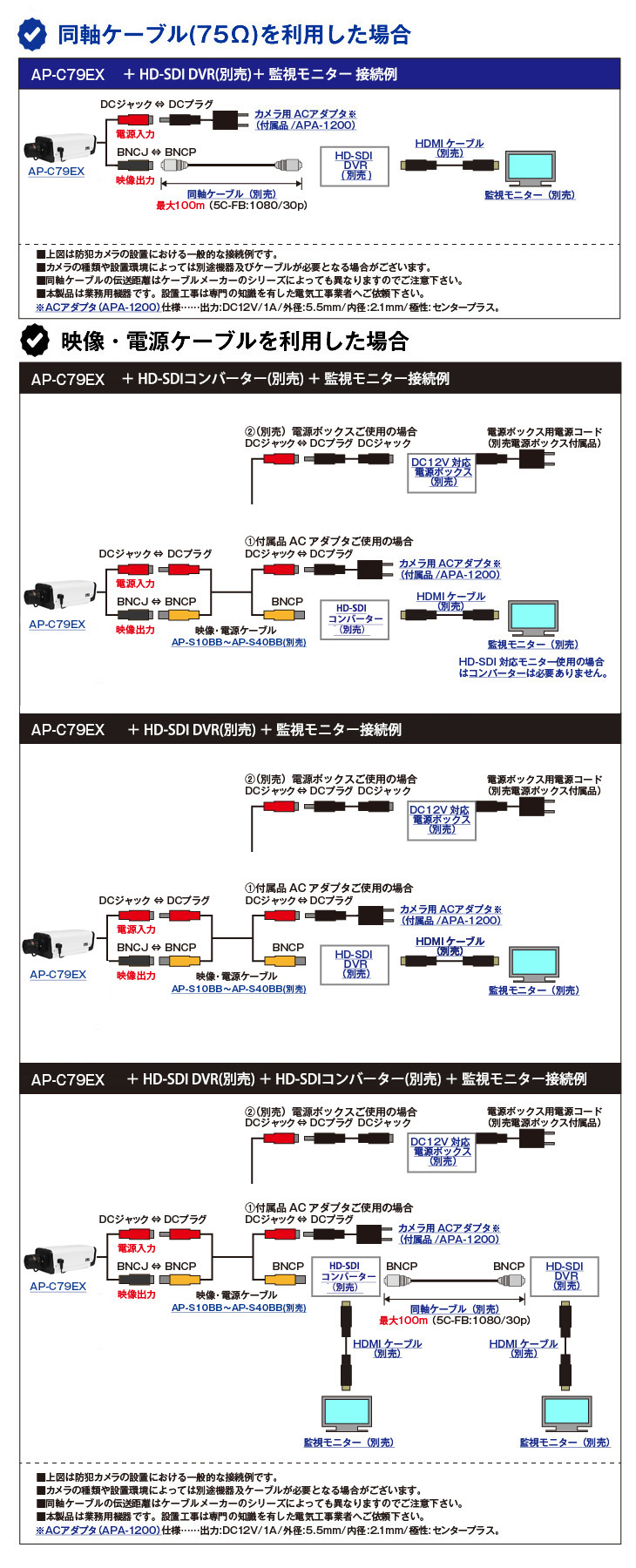 HD-SDI 213万画素防犯カメラ(AP-C79EX)の接続イメージ