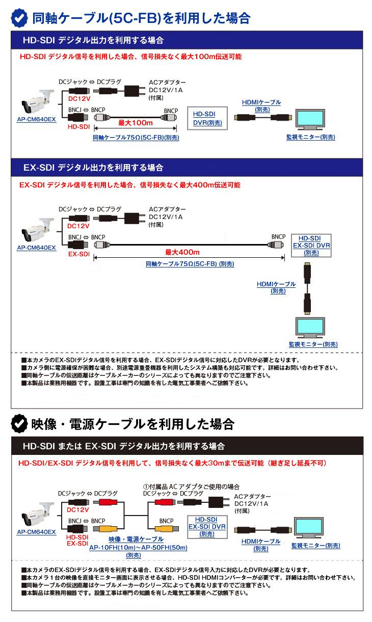 HD-SDI 682万画素屋外防雨赤外線EX-SDI監視カメラ【AP-CM640EX】