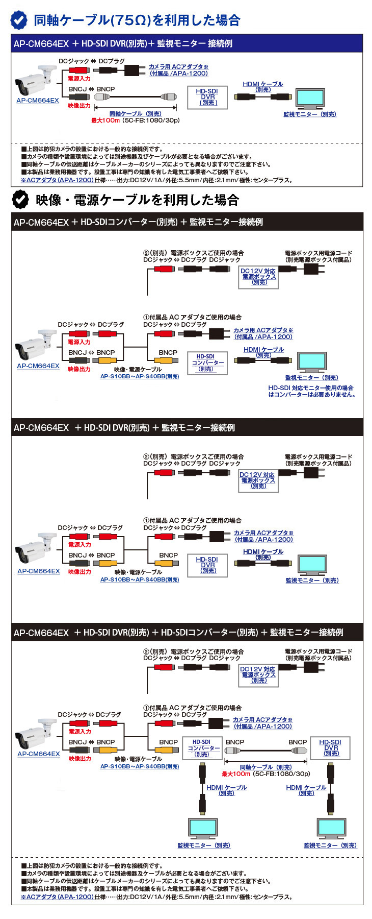 EX-SDI 514万画素防犯カメラ(AP-CM664EX)の接続イメージ