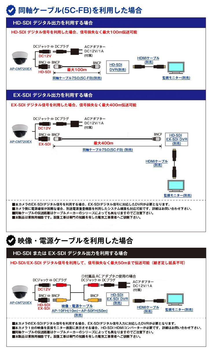 HD-SDI 682万画素屋内ドーム型赤外線EX-SDI監視カメラ【AP-CM720EX】