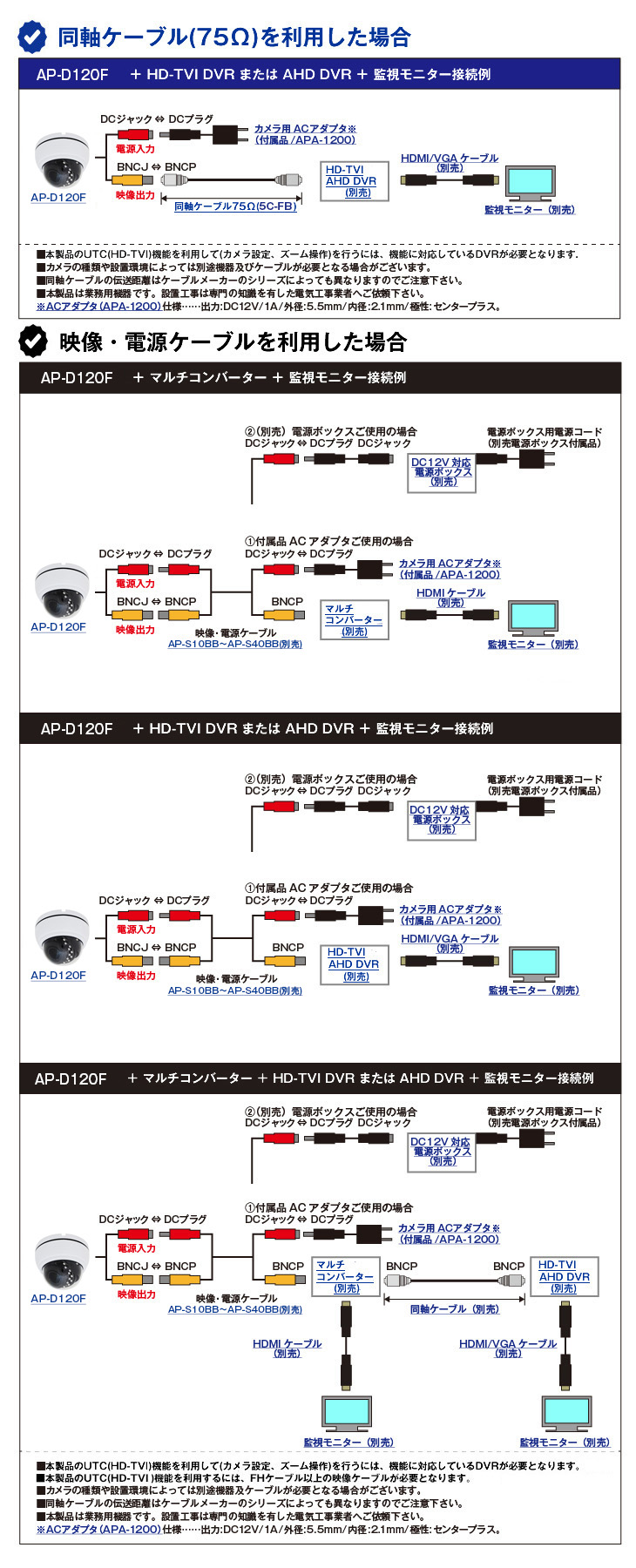 AHD 200万画素防犯カメラ(AP-D120F)
