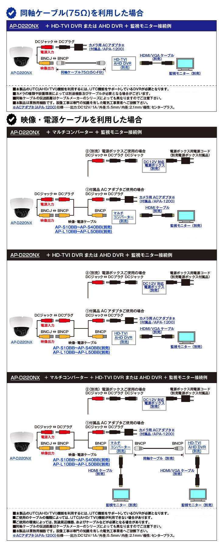 AHD 200万画素ドーム型防犯カメラ(AP-D220NX)