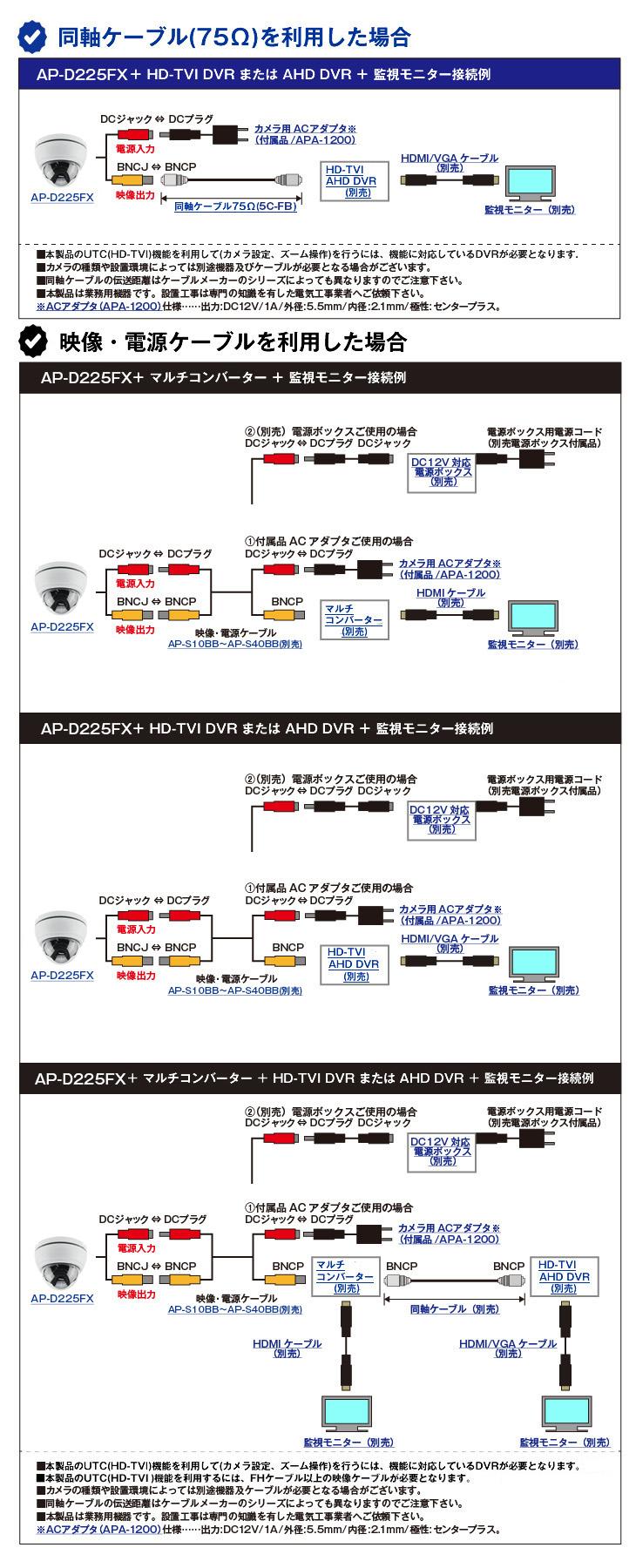 HD-TVI 514万画素防犯カメラ(AP-D225FX)
