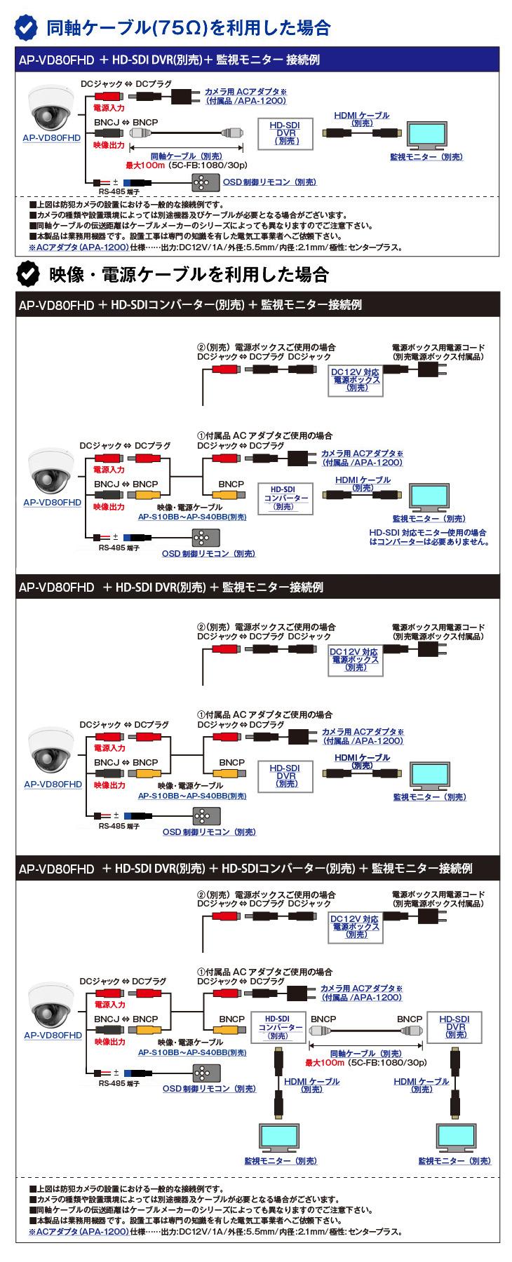 EX-SDI 213万画素防犯カメラ(AP-VD80FHD)の接続イメージ