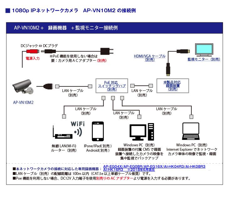 フルHD 屋内ドーム型赤外線ネットワークカメラ【AP-VN10M2】の接続イメージ
