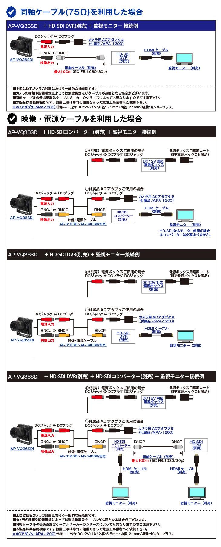 HD-SDI 218万画素防犯カメラ(AP-VQ36SDI)の接続イメージ