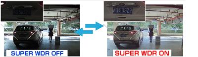 H.265ビデオ圧縮方式対応、200万画素ネットワークカメラ(RK-230ME)は、140dBのスーパーワイドダイナミックレンジ